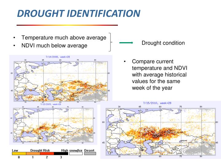 DROUGHT IDENTIFICATION
