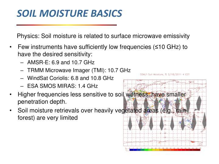 SOIL MOISTURE BASICS