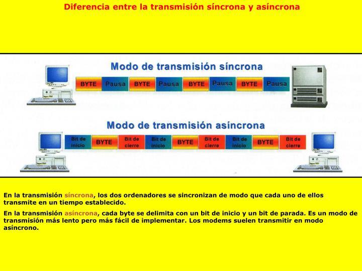 Diferencia entre la transmisión síncrona y asíncrona