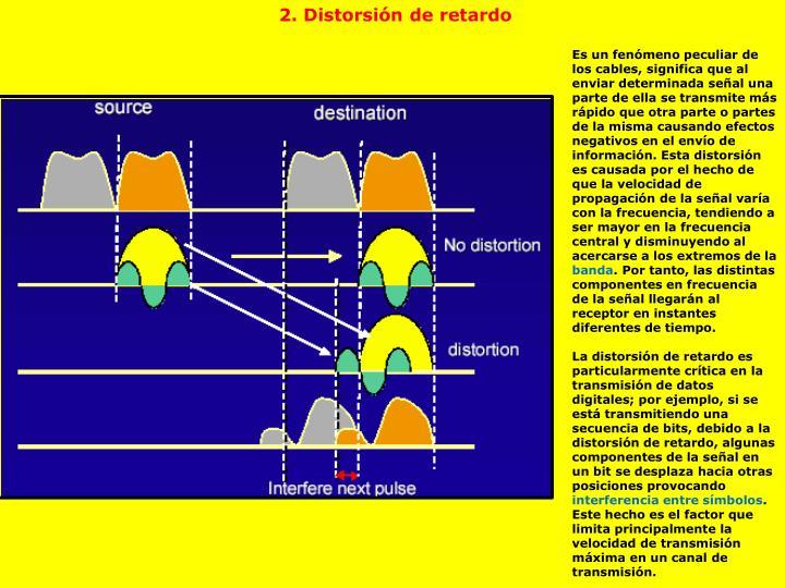 2. Distorsión de retardo