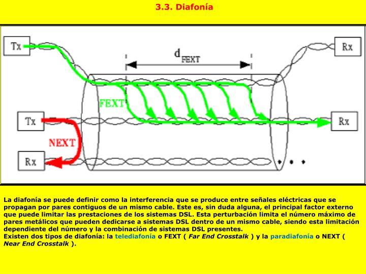 3.3. Diafonía