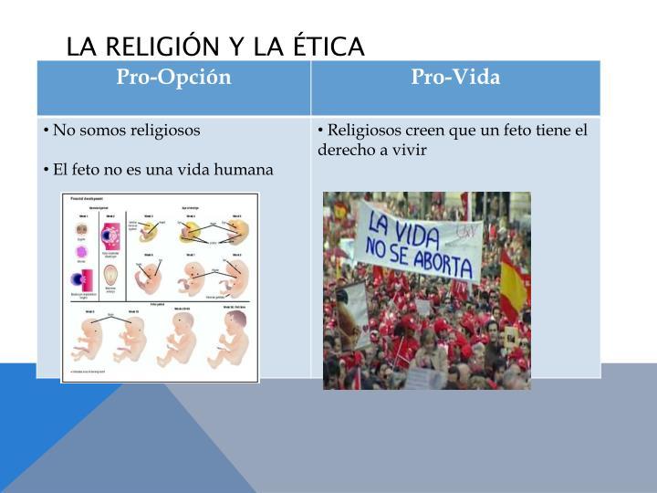 La religión y la ética