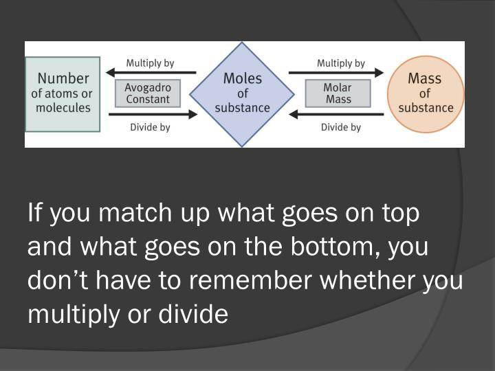 If you match up what goes on top and what goes on the bottom, you don't have to remember whether you multiply or divide
