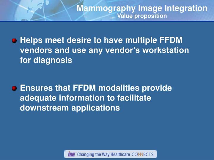 Mammography Image Integration