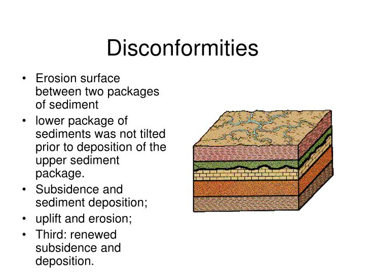 Disconformities