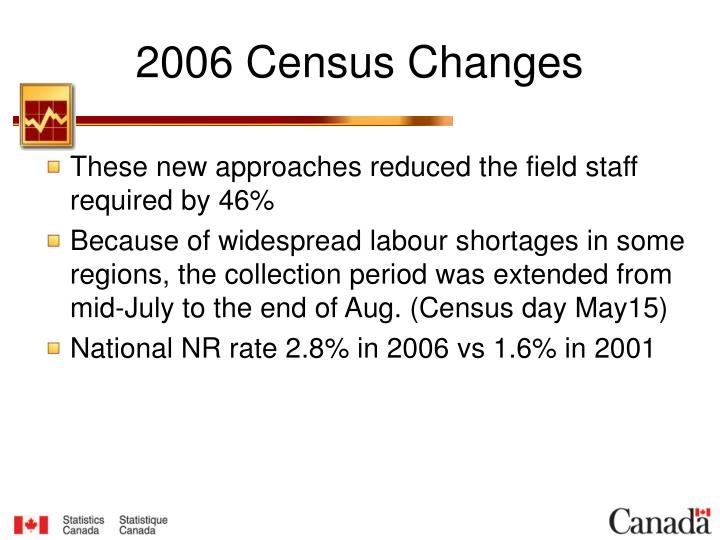 2006 Census Changes