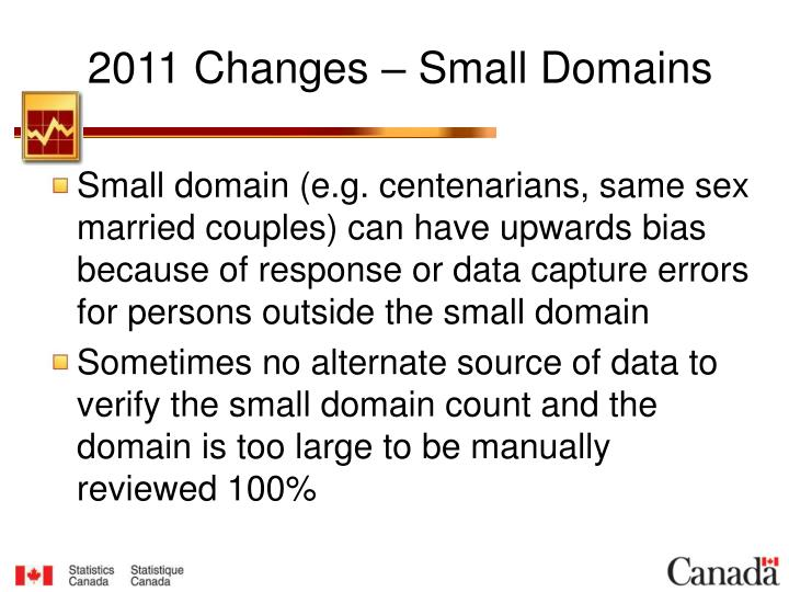 2011 Changes – Small Domains