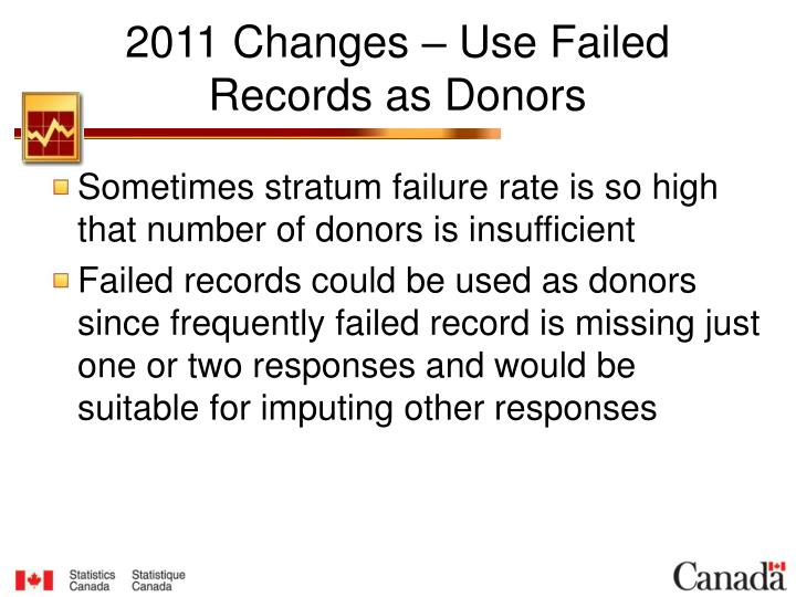 2011 Changes – Use Failed Records as Donors