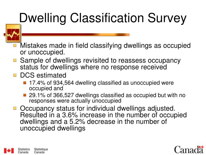 Dwelling Classification Survey
