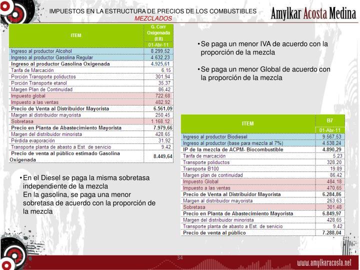 IMPUESTOS EN LA ESTRUCTURA DE PRECIOS DE LOS COMBUSTIBLES
