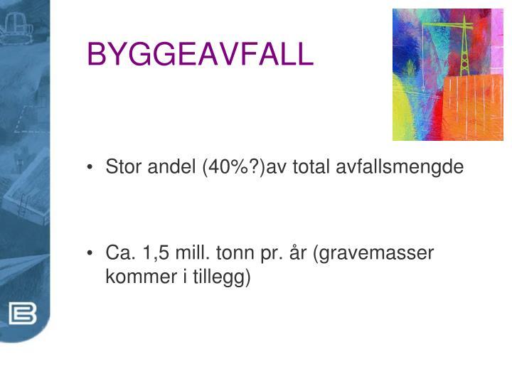 BYGGEAVFALL