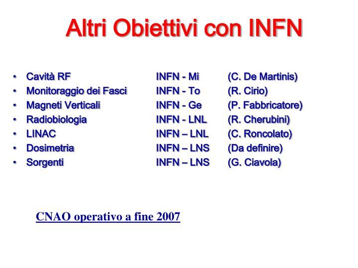 Altri Obiettivi con INFN