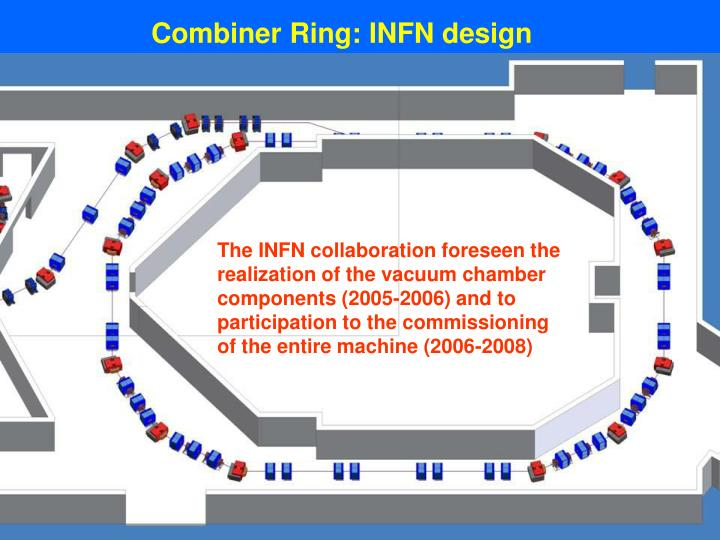 Combiner Ring: INFN design
