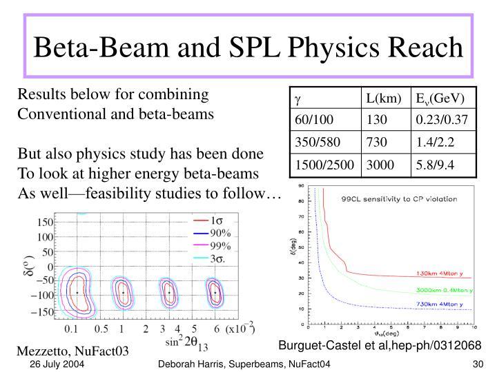 Beta-Beam and SPL Physics Reach