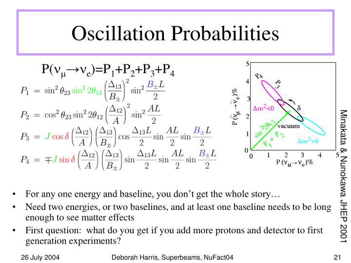 Oscillation Probabilities