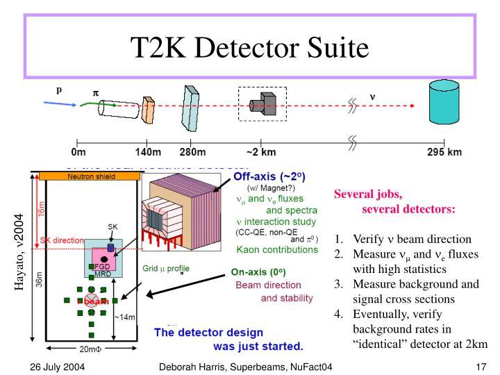 T2K Detector Suite