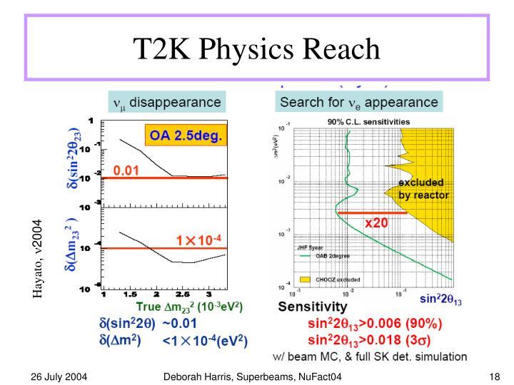 T2K Physics Reach