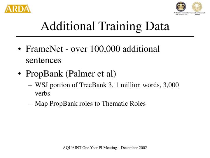 Additional Training Data