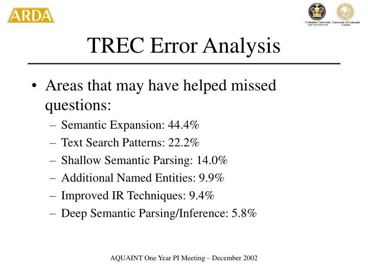 TREC Error Analysis