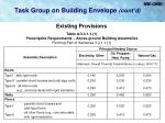 task group on building envelope cont d