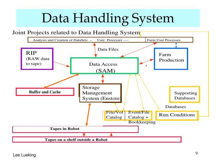 Data Handling System