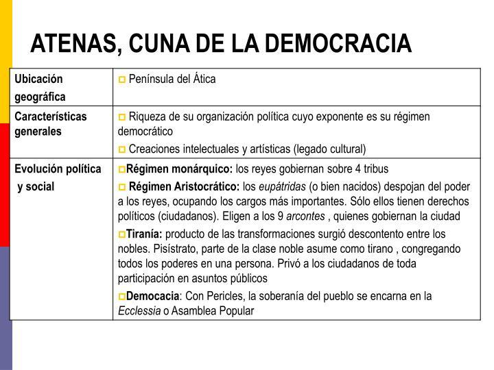 ATENAS, CUNA DE LA DEMOCRACIA