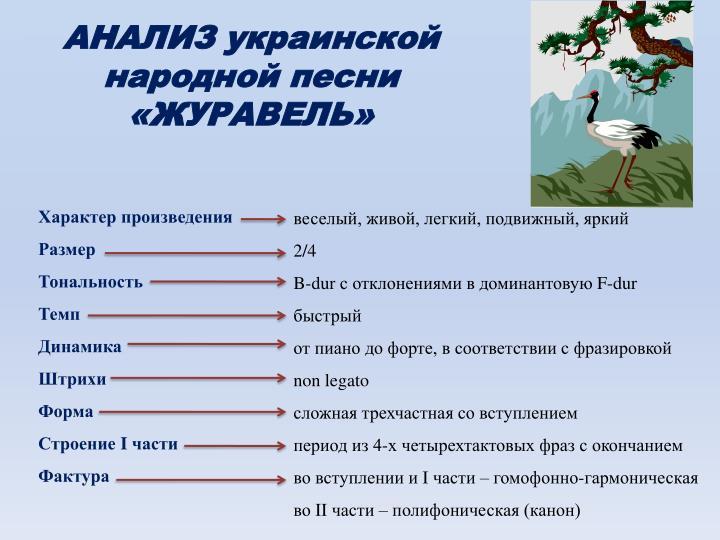 АНАЛИЗ украинской