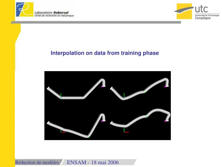 Interpolation on data from training phase
