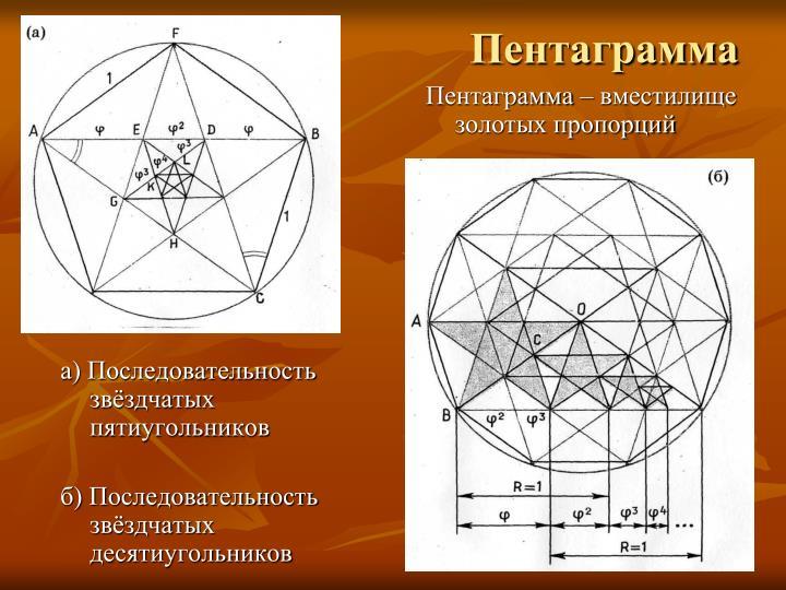 а) Последовательность звёздчатых пятиугольников