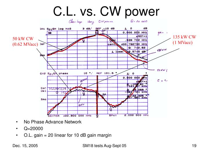 C.L. vs. CW power