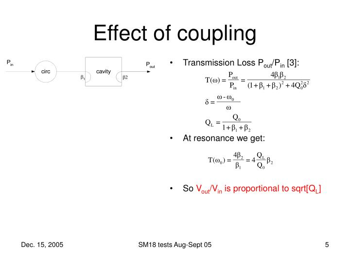 Effect of coupling