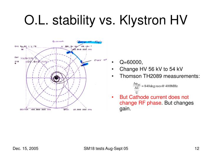 O.L. stability vs. Klystron HV