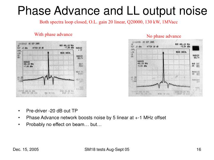 Phase Advance and LL output noise
