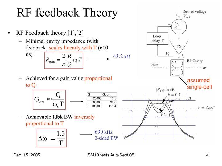 RF feedback Theory