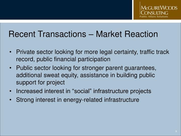 Recent Transactions – Market Reaction
