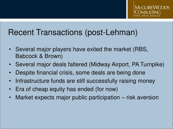 Recent Transactions (post-Lehman)