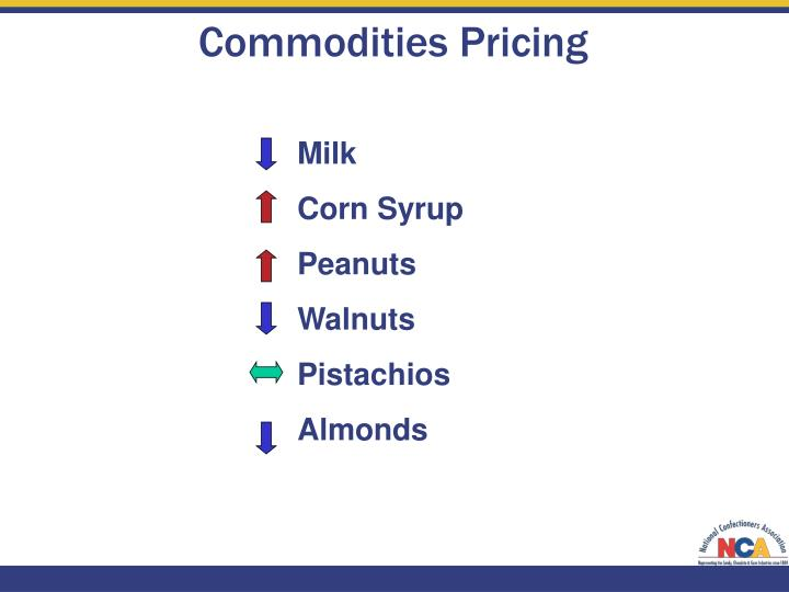 Commodities Pricing