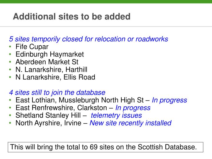 Additional sites to be added