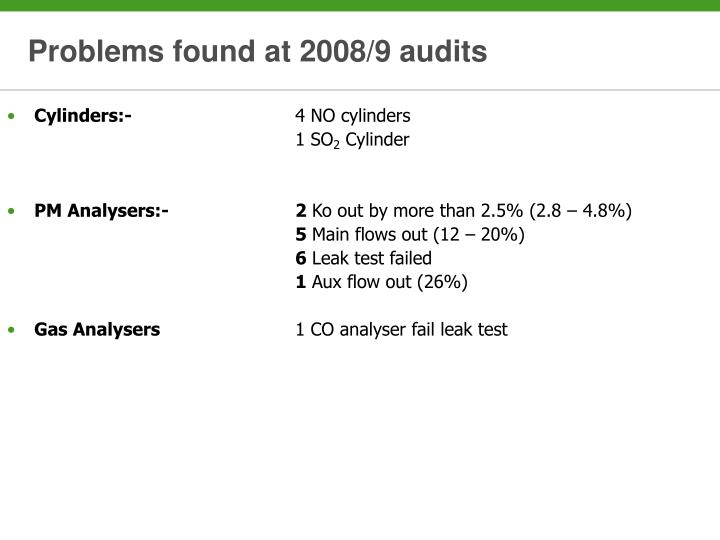 Problems found at 2008/9 audits