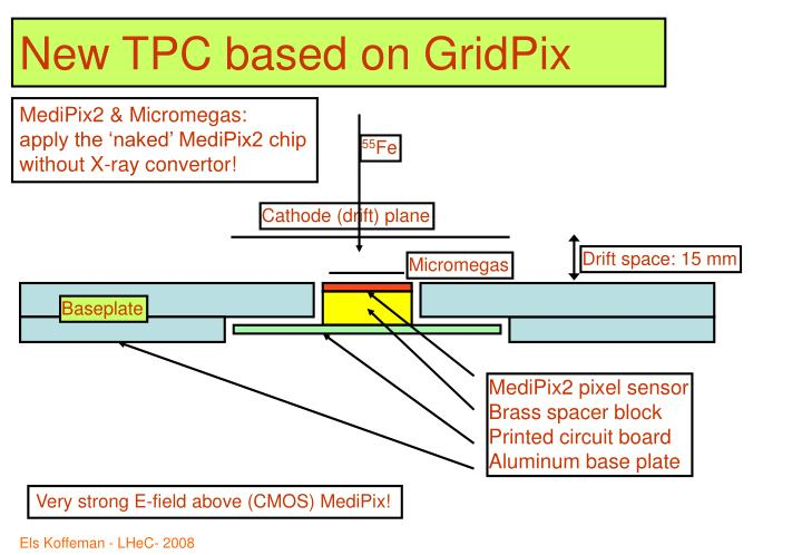 New TPC based on GridPix