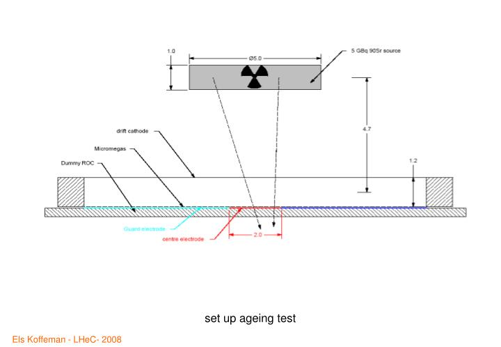 set up ageing test