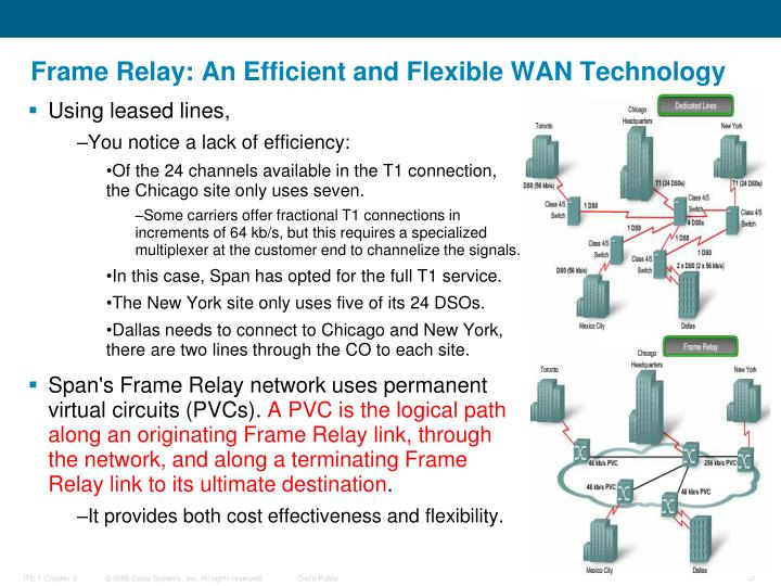 Frame Relay: An Efficient and Flexible WAN Technology