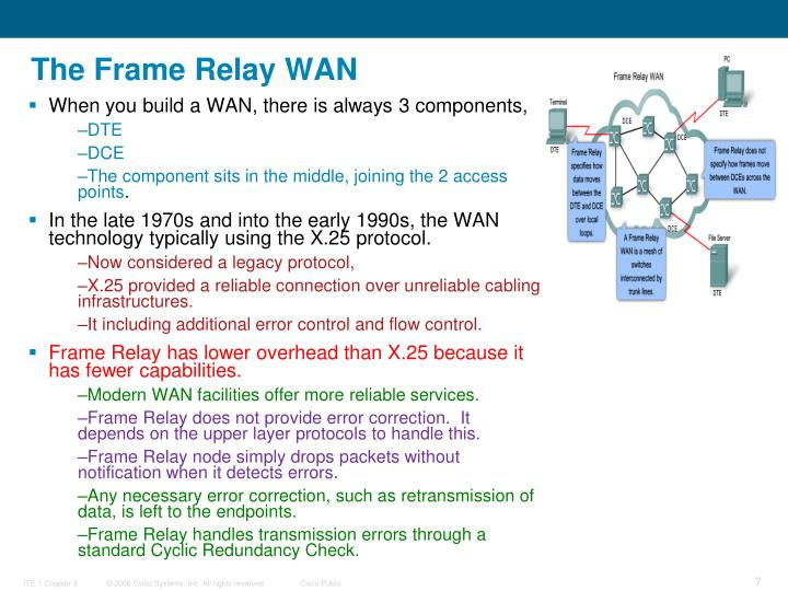 The Frame Relay WAN