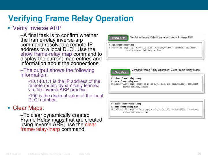 Verifying Frame Relay Operation