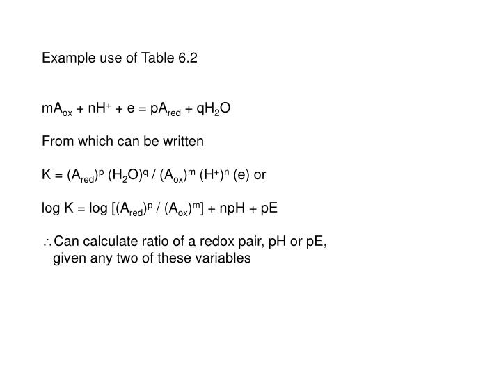 Example use of Table 6.2