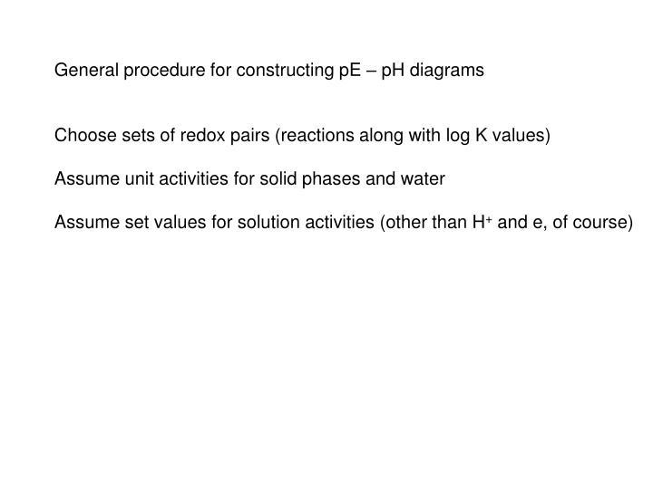 General procedure for constructing pE – pH diagrams