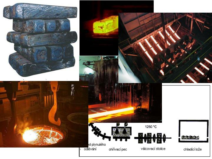 Odlévání oceli
