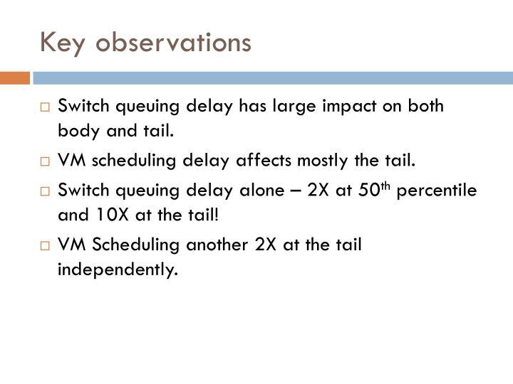 Key observations