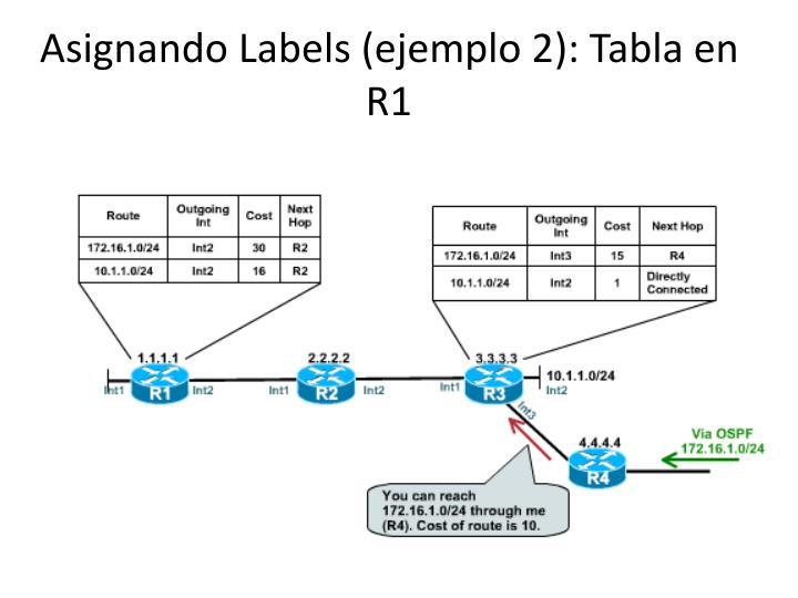 Asignando Labels (ejemplo 2): Tabla en R1