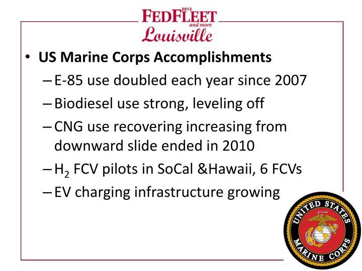 US Marine Corps Accomplishments